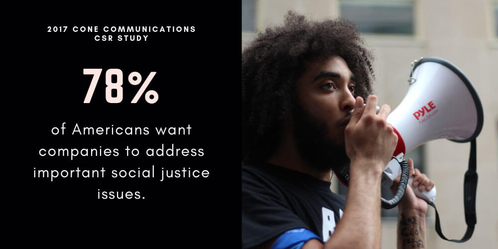 Man holding a loud speaker. 78% want companies to address important social justice issues.