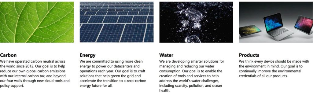 Microsoft sustainability programs in carbon, energy, water and products