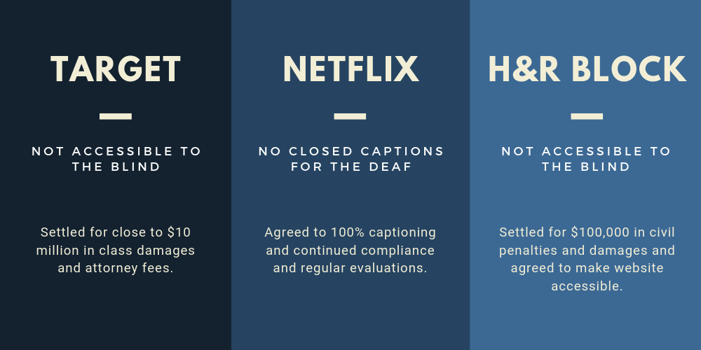 Image showing lawsuits stats for Target, Netflix and H&R Block.